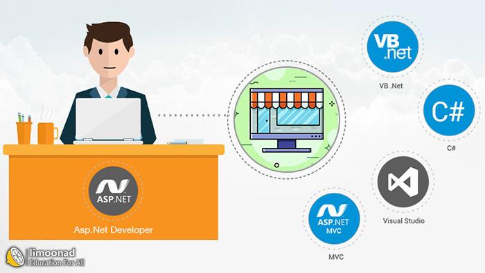 دوره جامع آموزش ASP.NET MVC برای ساخت فروشگاه اینترنتی