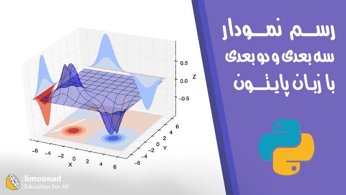 رسم نمودار سه بعدی و دو بعدی در پایتون با matplotlib