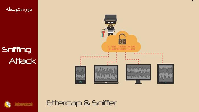 ارزیابی امنیت و شنود شبکه (Sniffing)  با کالی لینوکس